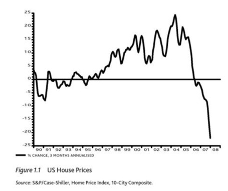 House-prices-usa3_medium
