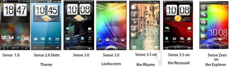 The_evolution_of_htc_sense_medium