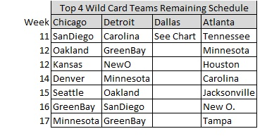 Wildcard10_medium