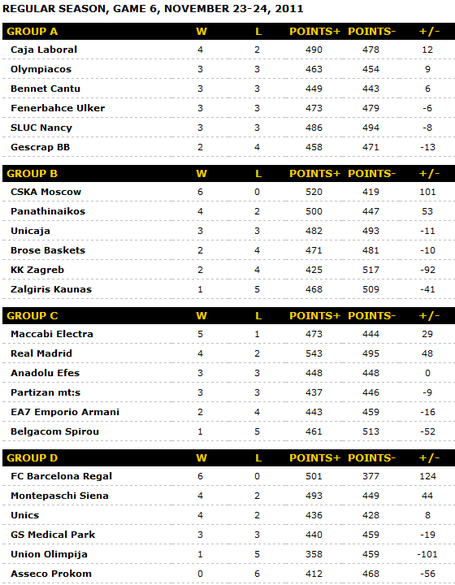 Euroleaguestandings_medium