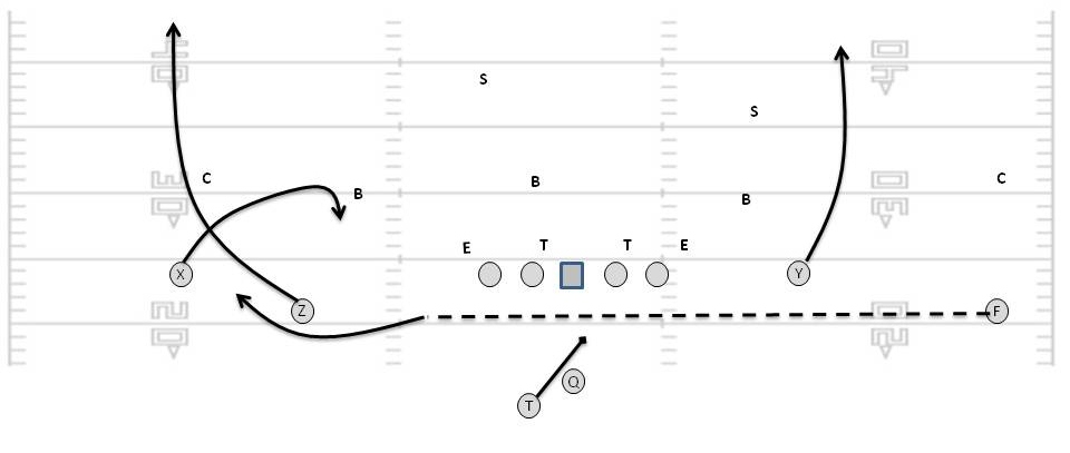 Mazzone Offense Snag And Quick Passing Game Bruins Nation