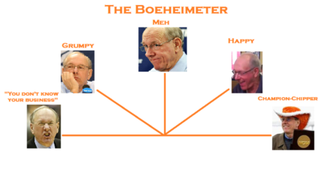 Boeheimeter_medium_medium