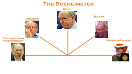 Boeheimeter_medium_medium_medium