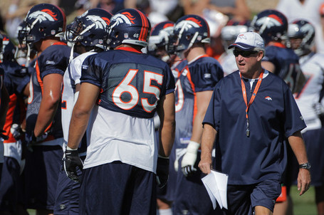 John_fox_denver_broncos_training_camp_bmcppgl-o9al_medium
