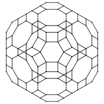 Cantitruncated_24-cell_orthogonal-hexagon-first-2d
