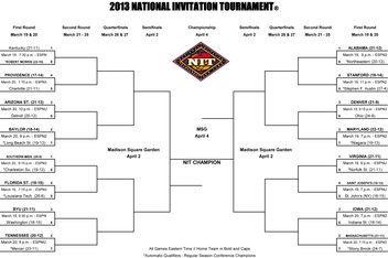 tournament 2013 national invitational 2013 nit schedule bracket