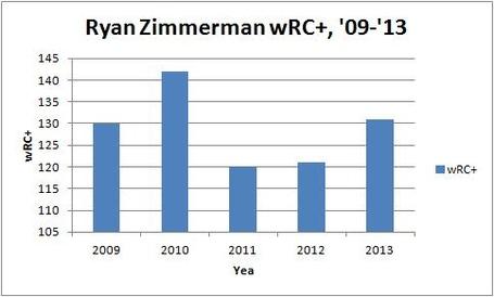 Zimmerman_wrc_last_5_medium