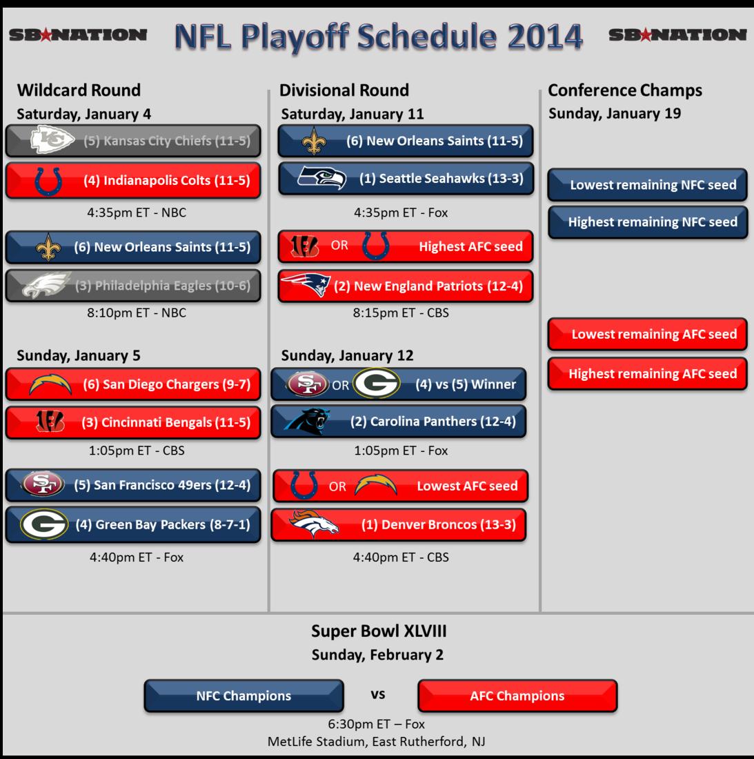 c123cea52d0 NFL Playoffs Wildcard 2014 Sunday: Game time, TV schedule, online ...