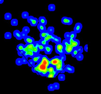Connor_harrell_heatmap_medium