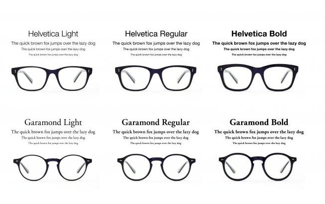 72fe662ab7a These glasses let you see the world through your favorite typeface ...