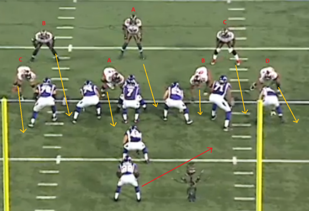 Tampa Bay Buccaneers Scheme Analyzing The Defense Part 1 The Run