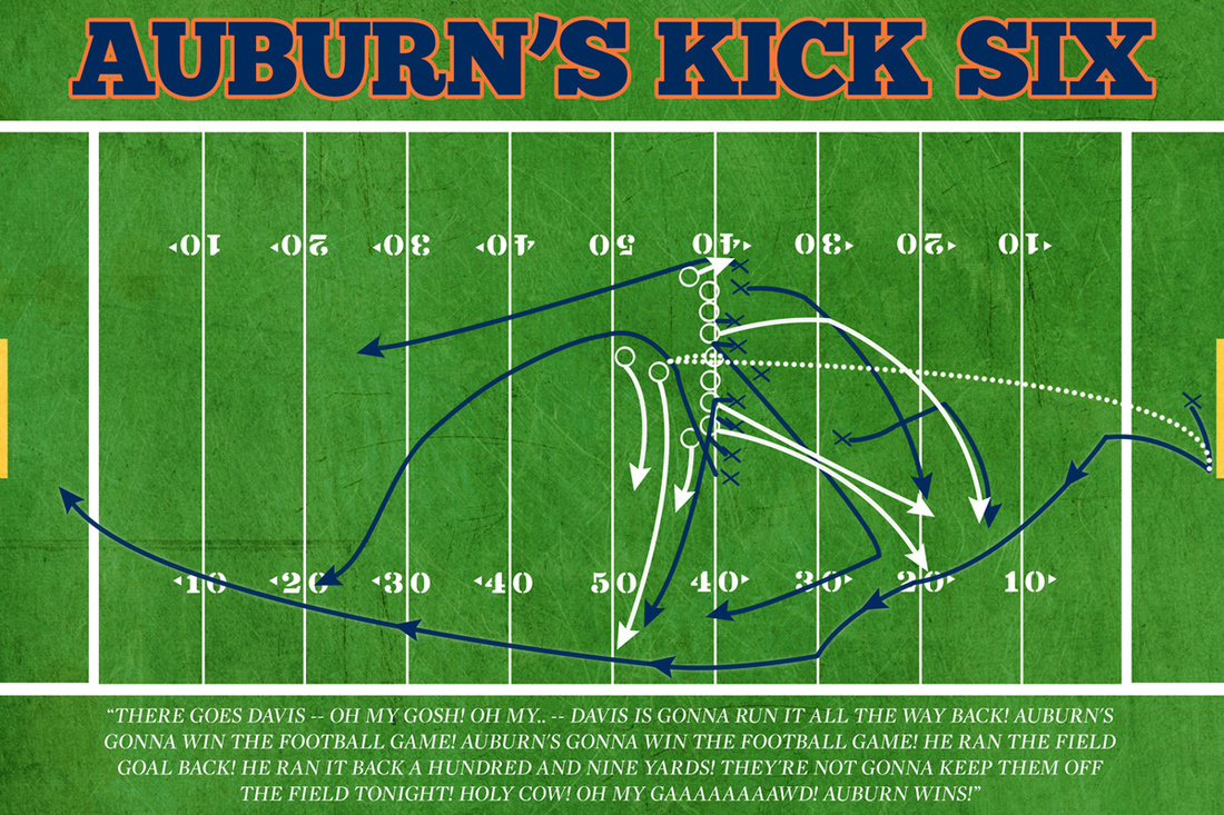 The Alabama Auburn Kick Six Illustrated Sbnation Com