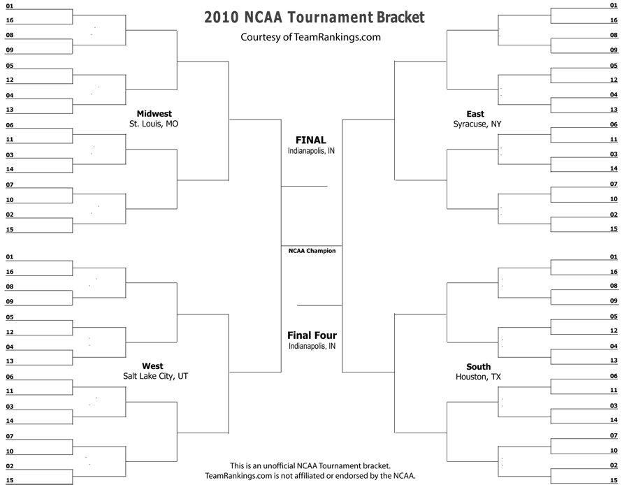 photograph regarding Nit Bracket Printable named Technically Not Earlier mentioned However: Seeking at NUs Postseason Alternatives